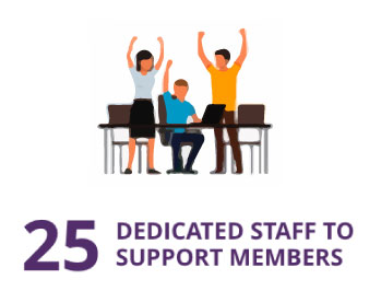 illustration of staff members with raised hands